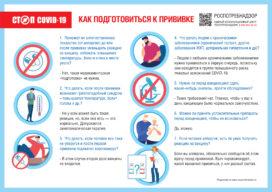 Роспотребнадзор подготовил памятки о вакцинации против COVID-19